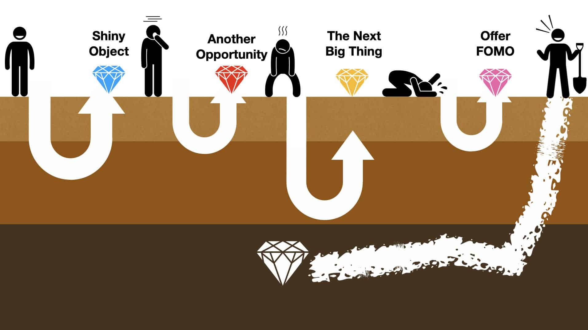 Digging Deep To Find Your Diamonds